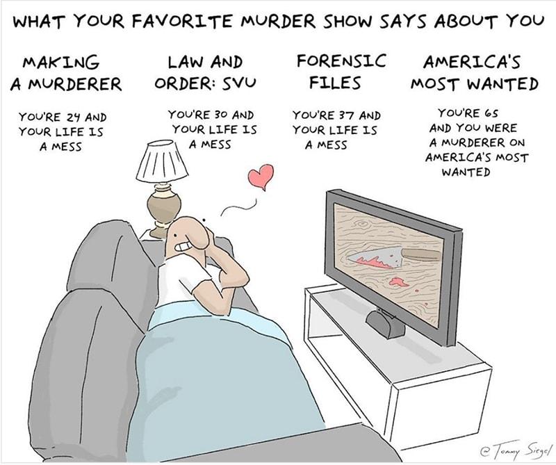 Tommy Siegel - Murder