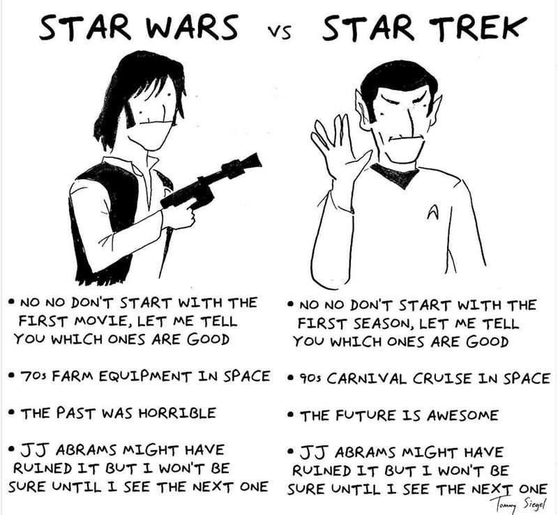 Tommy Siegel - Star Trek vs Star Wars