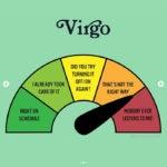 Virgo Memes - degrees