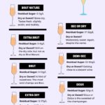 Champagne Sweetness Scale - Pin
