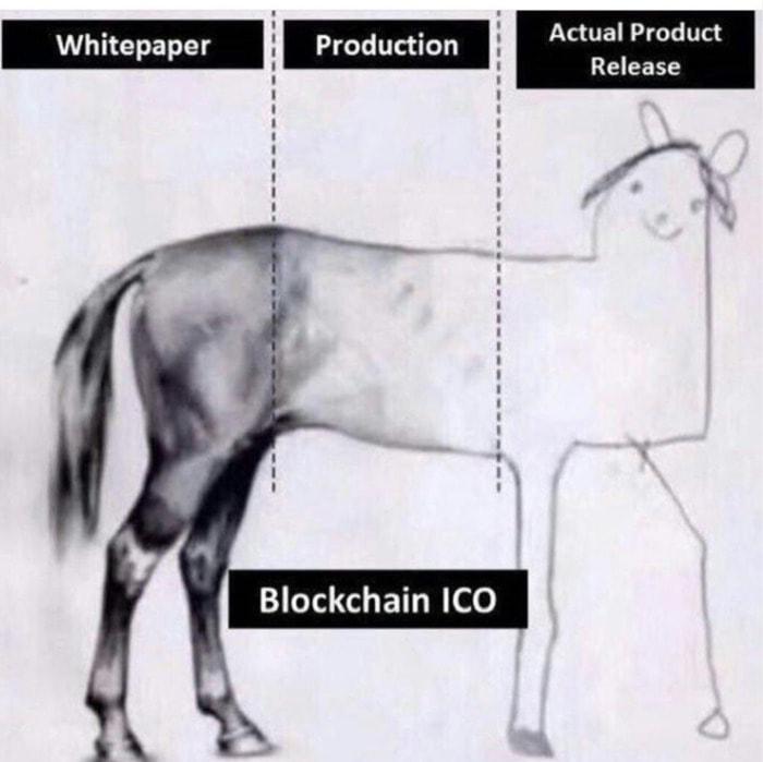 Crypto Memes - ICO Whitepaper