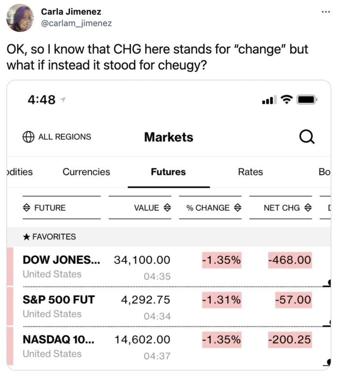Cheugy Tweets - cheugy stocks
