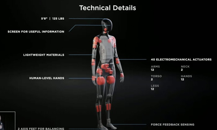 Tesla Bot Memes - Technical Details
